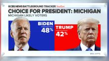 Biden leads in Michigan and Trump has one-point edge in Ohio