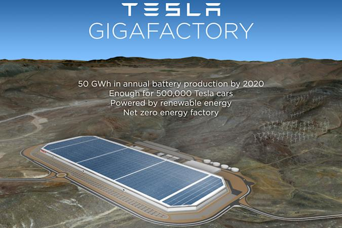 Tesla gets ready for its 'Gigafactory' by tripling its Nevada land