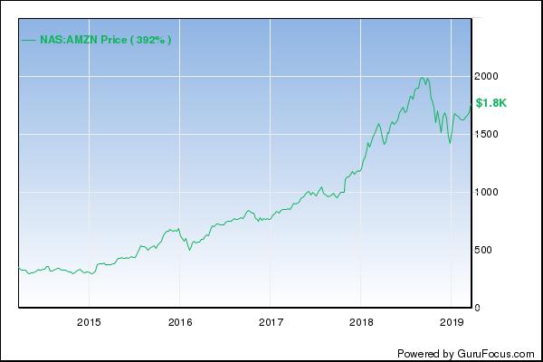 Berkshire Buys Amazon.com, But Likes JPMorgan More
