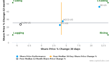 Douglas Dynamics, Inc. breached its 50 day moving average in a Bearish Manner : PLOW-US : December 4, 2017