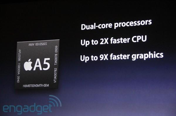 iPad 2 specs discerned, 900MHz dual-core ARM CPU and PowerVR SGX543MP2 GPU blow away graphical benchmarks