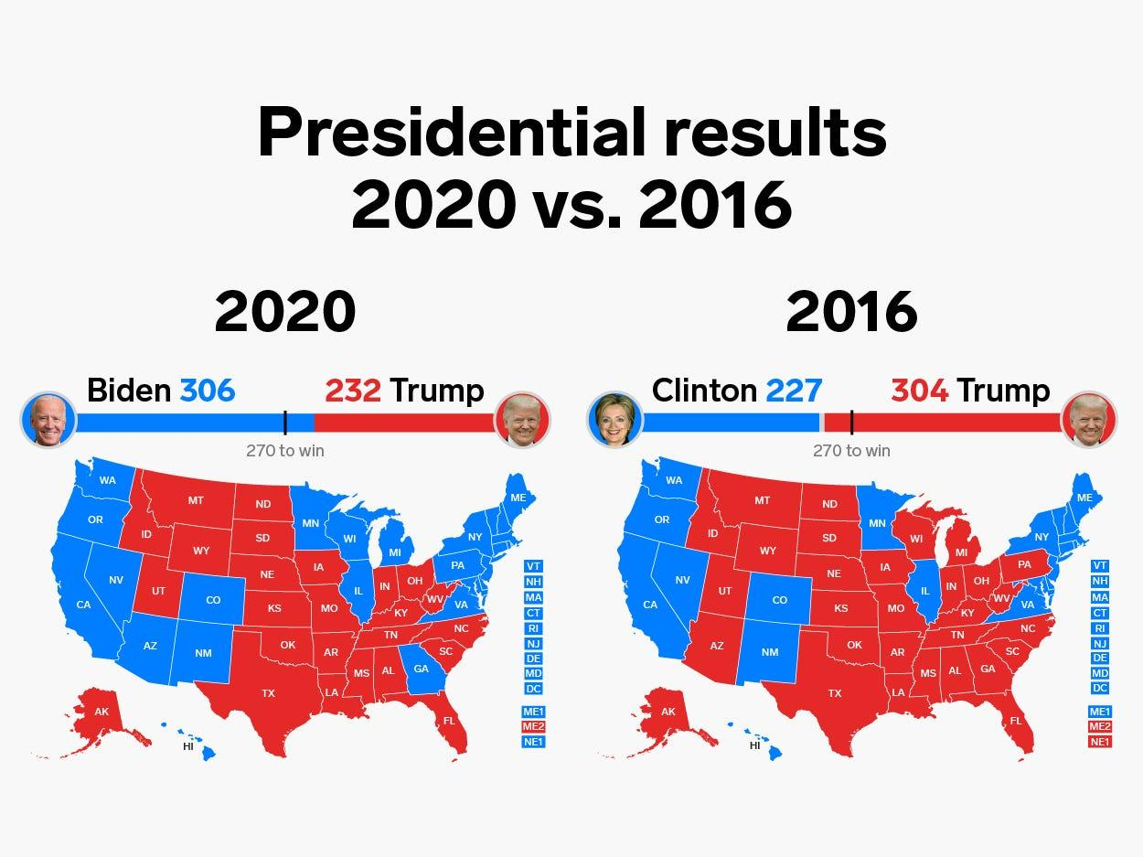 How the final 2020 Electoral College map compares to 2016