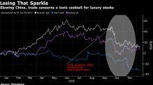 Luxury Stocks Resume Slide as 'Third Phase of Slowdown'Starts
