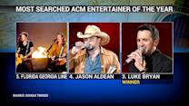 Most searched ACM entertainer