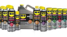 WD-40 Keeps Putting Up Good Results, but Its Stock Is Priced for More
