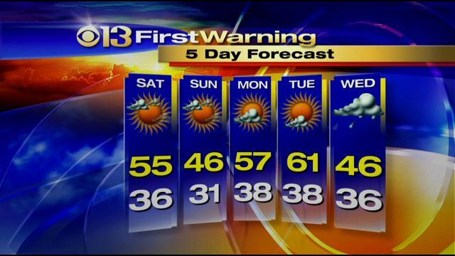 Meteorologist Tim Williams Has Your Friday Afternoon Forecast