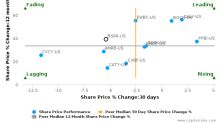 Sierra Bancorp breached its 50 day moving average in a Bearish Manner : BSRR-US : August 29, 2017