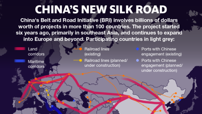 Ex-WH economist: China's New Silk Road is a 'threat'