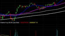 3 Big Stock Charts for Monday: Apple, Marathon Oil and BorgWarner