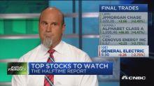 Final Trades: GE puts, Cenovus Energy, Alphabet & JPMorga...