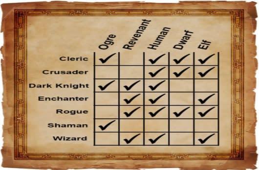 Pantheon reveals class/race combos