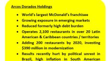 Investment Sticky Note: Arcos Dorados Holdings