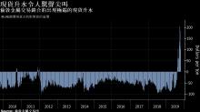 交易商正在火速將鎳庫存從中國轉移到亞洲其他倉庫 以從中獲利