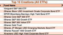 ETF關鍵報告:市場低接投等債、離開避險交易