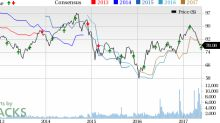 Canadian Imperial's (CM) Q2 Earnings Improve, Stock Down