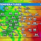 Cooler Temperatures Bring Relief From Heat