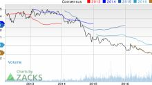 Why Is Noble Corp (NE) Down 9.7% Since the Last Earnings Report?