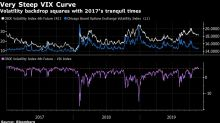 Bruising Year for Stocks Is Ending in Almost Unheard of Calm