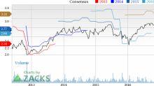 Why Is Plexus (PLXS) Down 7.3% Since the Last Earnings Report?