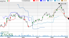 Phirbo (PAHC) Q2 Earnings Lag Estimates, Operating Margin Up