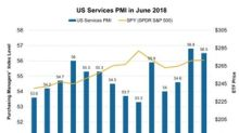 US-China Trade Tensions: The Effect on US Services Industry
