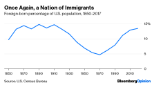 America's Immigration Crisis Goes Beyond the Border
