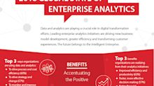 """2018 Global State of Enterprise Analytics"" Report Reveals Top Priorities, Benefits & Challenges of Analytics Initiatives"