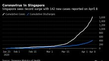 Thousands of People in Dorms Pose New Challenge to Singapore Virus Fight