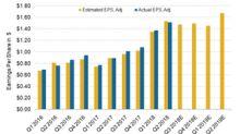 Landstar System's Blockbuster Q2 Results Send Stock Upward