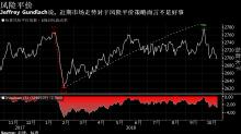 Gundlach警言當前市場走勢對風險平價對沖基金不利