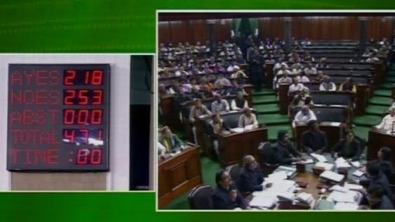 Govt wins FDI in retail vote in LS