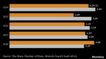 Renacimiento de mina de oro consolida corona de Ghana en África