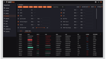 Brave NewCoin: New Tools Arriving for Institutional Bitcoin Investors