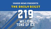 Daily Digit: Antarctic ice loss has tripled in the last decade