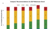 DCP Midstream Stock: Analysts' Recommendations