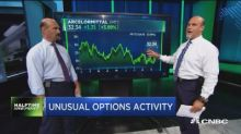 Options traders say these four stocks set to move