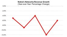 How Nokia Plans to Cut Overhead Costs