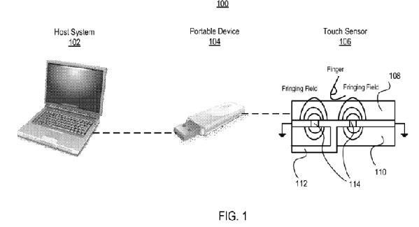 """Apple patent filing details """"touch and go"""" USB devices"""
