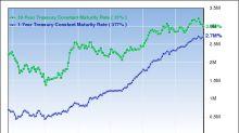 Warren Buffett's Big Banks Slump as Yield Curve Begins to Invert