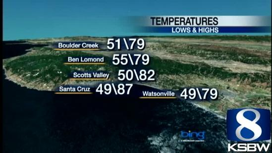 Watch Your KSBW Weather Forecast 06.17.13