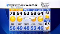 Kathy's Friday Night Forecast At 11 PM: April 17, 2015