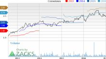 Fortune Brands (FBHS) Tops Q2 Earnings, Revises '17 View