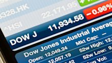 Optimism Prevailed Last Week, but Have US Stocks Moved Too Far, Too Fast?