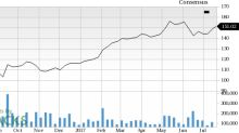 ADTRAN, Inc. (ADTN) in Focus: Stock Moves 7.3% Higher