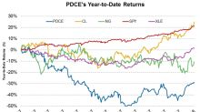PDC Energy's Performance: What Happened to the Stock in 2017?