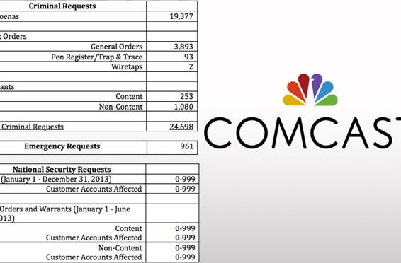 Comcast's first transparency report reveals over 25,000 government data requests