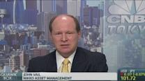 'Deflation in Japan is dead': Strategist