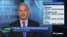 Will markets repeat this year's double-digit gains in 201...