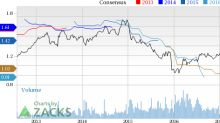 Shaw Communications (SJR) Down 3.3% Since Earnings Report: Can It Rebound?