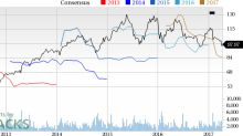 Why Is Autoliv (ALV) Down 2.4% Since the Last Earnings Report?